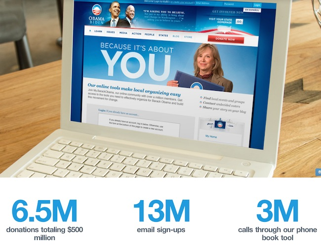 blue-state-digital-obama-results