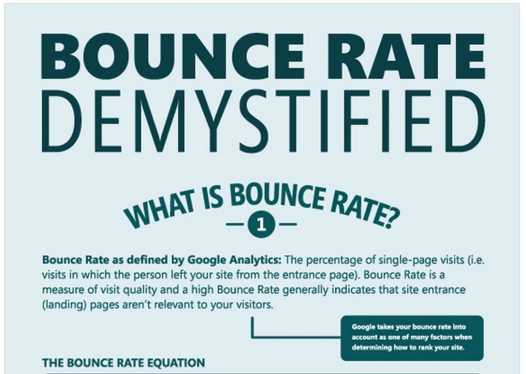 kissmetrics-bounce-rate-infographic